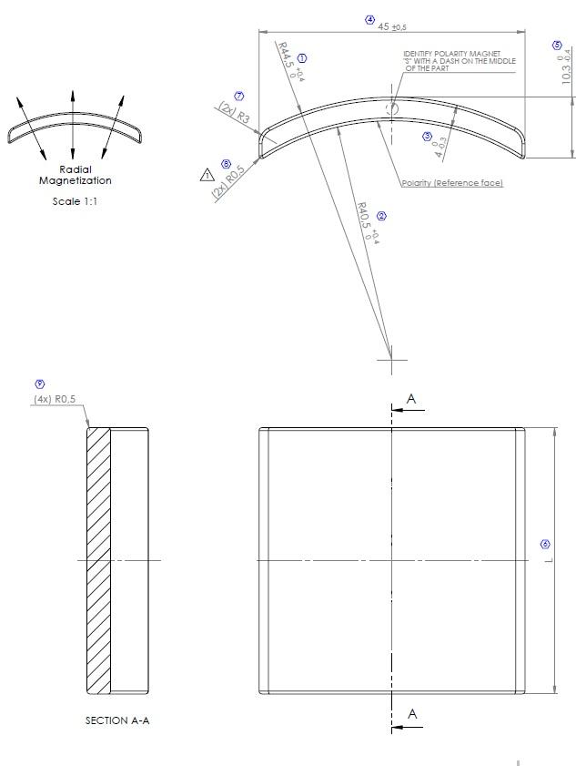 plano segmentos de neodimio IMA